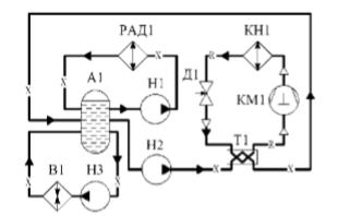 Рисунок 1 – Пример принципиальной схемы комбинированной системы хладоснабжения: РАД1 – радиатор; А1 – аккумулятор холода; Н1, Н2, Н3 – циркуляционные насосы; КН1 – конденсатор;Д1 – дросселирующее устройство; КМ1 – компрессор; Т1 – теплообменник «жидкость – хладагент»; В1 – воздухоохладительОбозначения трубопроводов: R – трубопровод для хладагента; Х – трубопровод для теплоносителя.